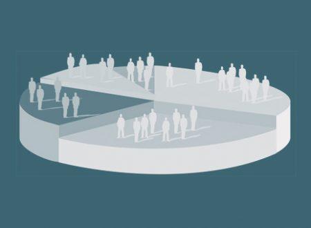ISTAT: I NEO IMPRENDITORI SCELGONO DI PIÙ IL COMPARTO DEI SERVIZI
