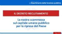 RECLUTAMENTO NELLA PUBBLICA AMMINISTRAZIONE